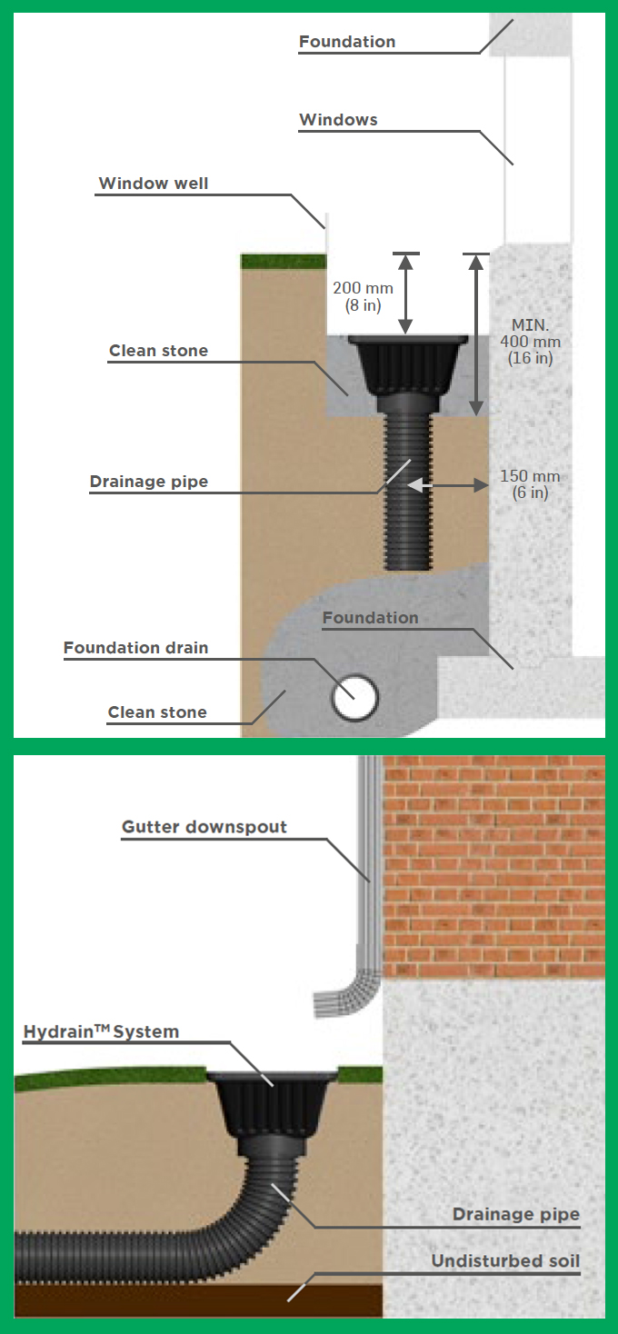 Installation guide and spec sheet »  sc 1 st  Hydrain & Installation - Hydrain Ltée : Hydrain Ltée